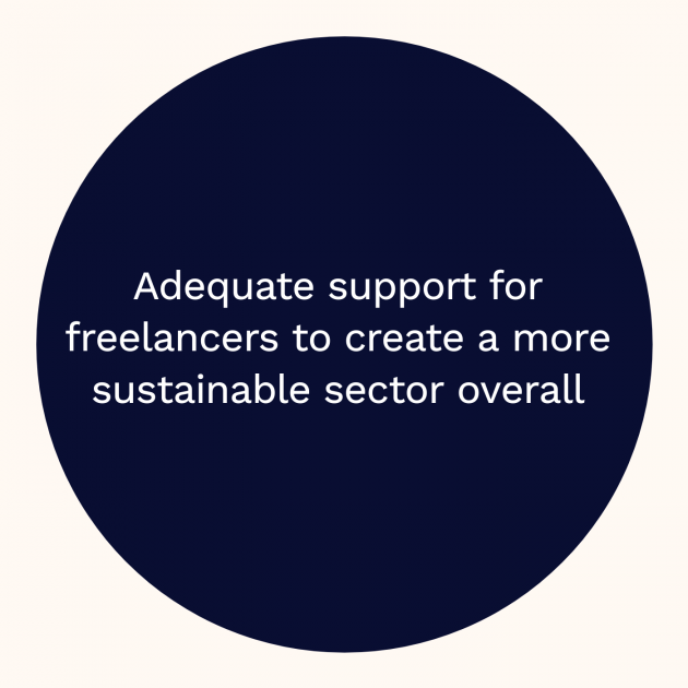 Adequate support for freelancers to create a more sustainable sector overall